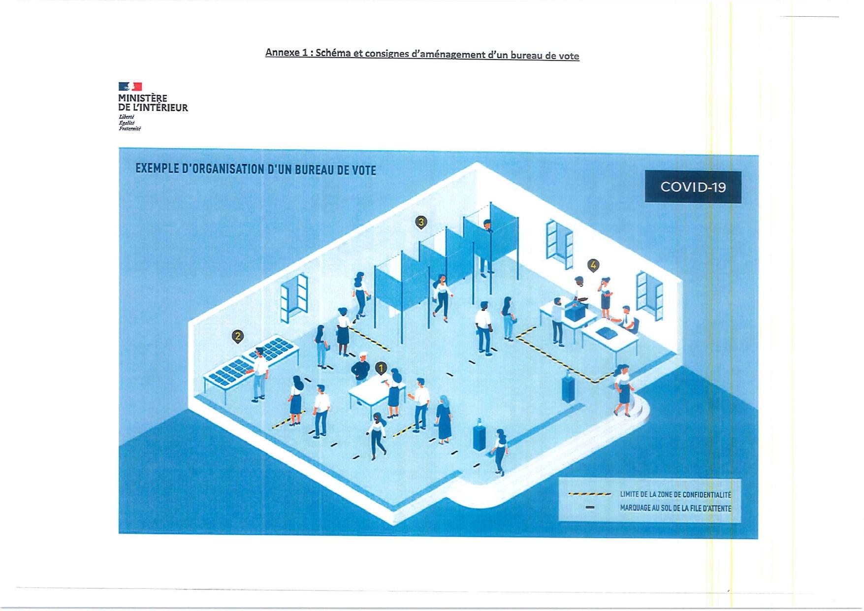 Organisation des lections municipales des 15 et 22 mars - Organisation bureau de vote ...